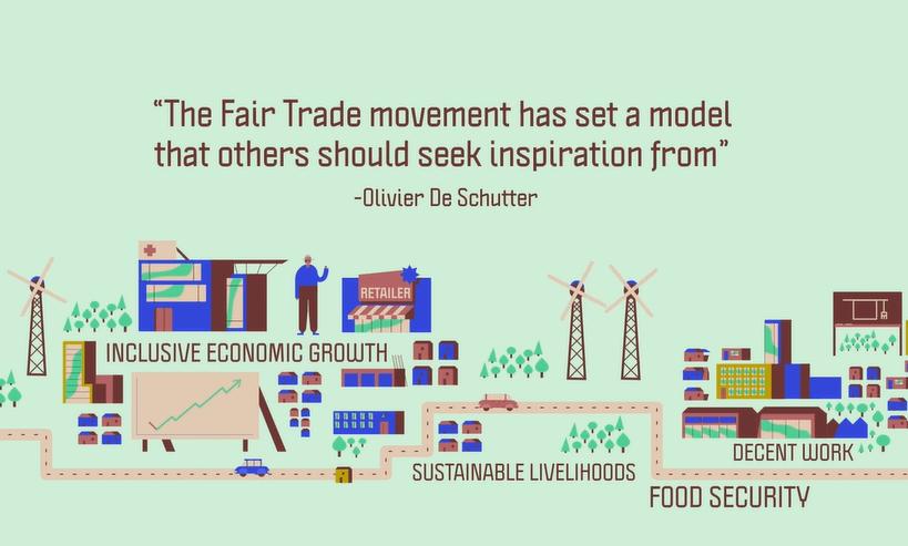 International Fair Trade Charter